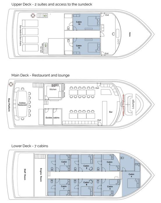 Manta Cruise Plan